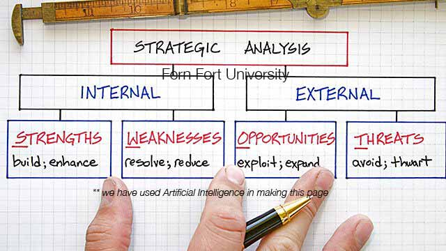 XPO Logistics Swot Analysis Matrix